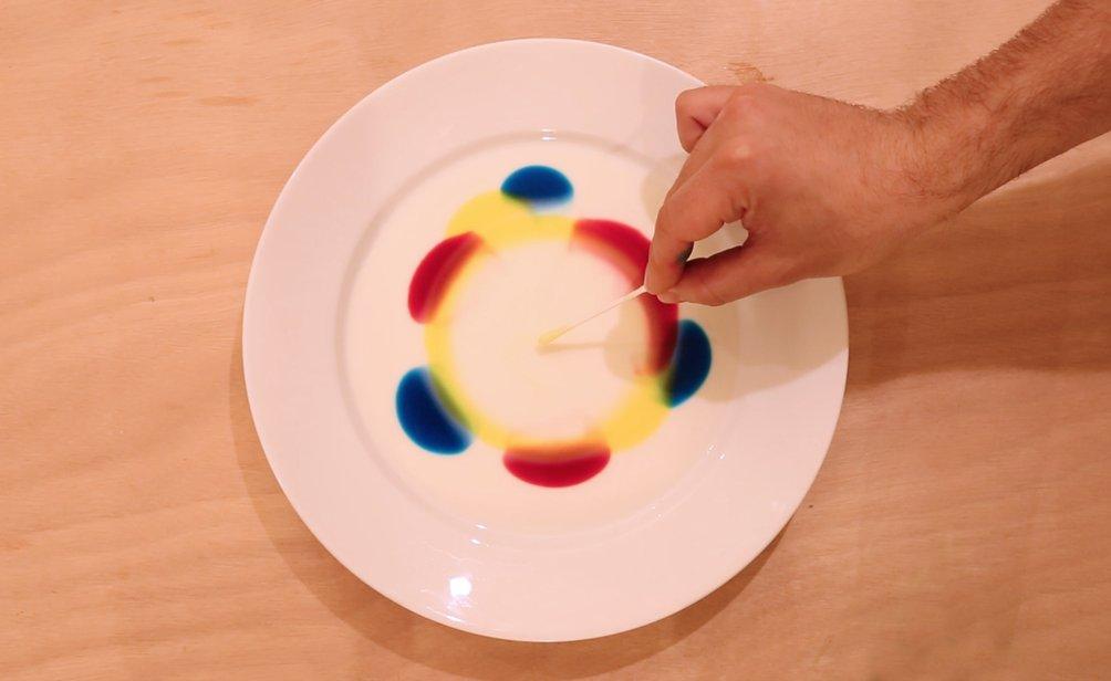 Lait + colorant + liquide vaisselle